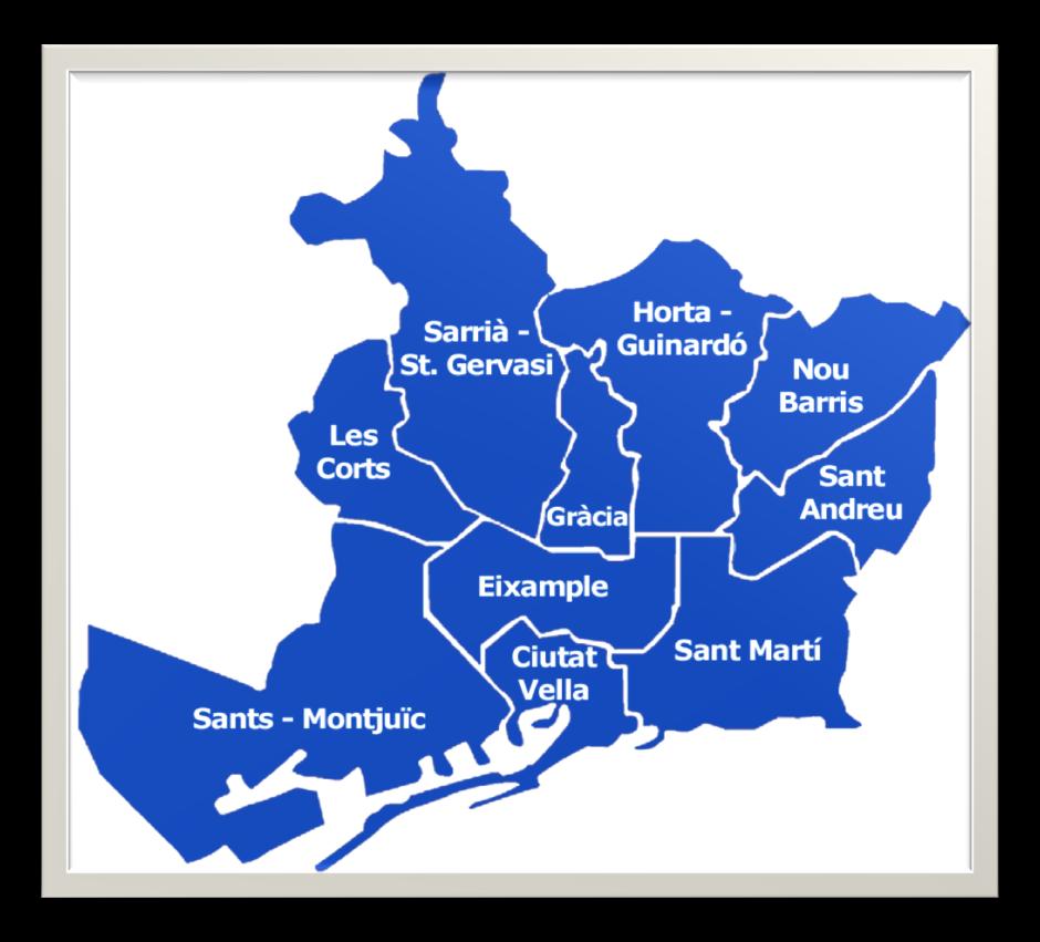 barcelona distritos