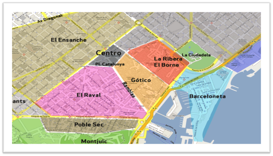 calles barcelona